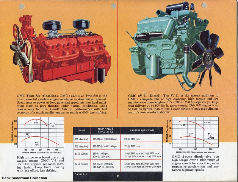 Classic Car Parts Minneapolis